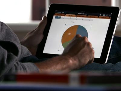 solution reporting tablette